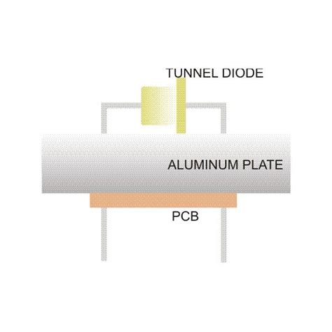 tunnel diode working and construction how to generate electricity from heat explained through circuit scematics
