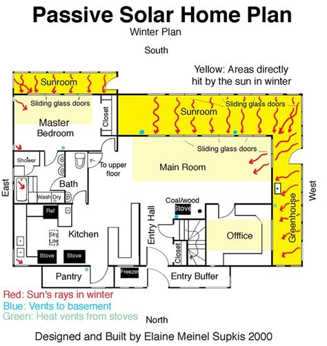 house plans passive solar the 25 best passive solar ideas on pinterest passive