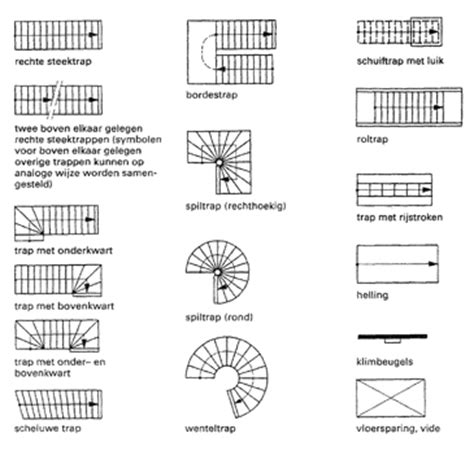 spiltrap dwg download trap berekenen trap berekenen with trap berekenen trap