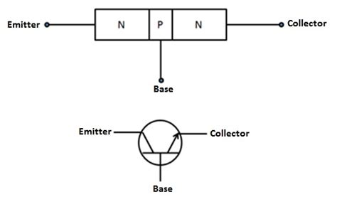 npn transistor material semiconductor devices bipolar transistors