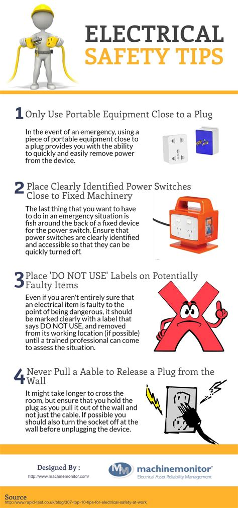 Electrical Safety 1 electrical safety tips angusbright medium