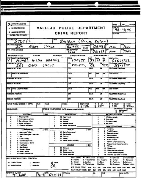 9 fake police report card authorization 2017