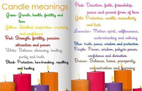 the meaning of candle colors wheel of the year