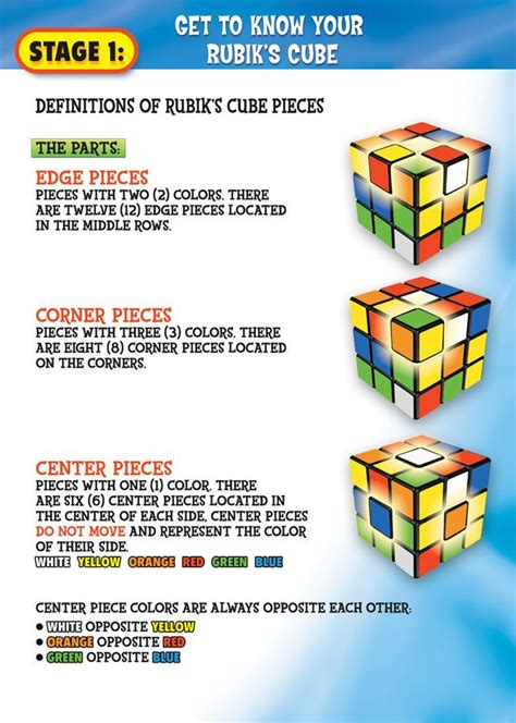 solving 4x4 rubik s cube tutorial best 25 rubik cube solution ideas on pinterest rubik s