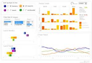 dashboard excel templates excel dashboard templates cyberuse