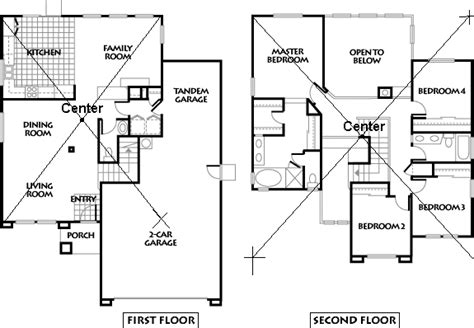 layouts of houses evaluate house feng shui at geomancy net