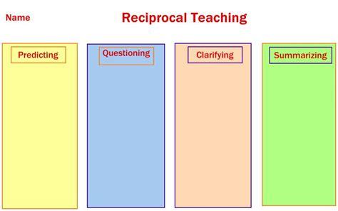 Reciprocal Teaching Worksheet by Kidspiration 3 Social Studies Vermilion Parish Library