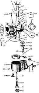 carburetor diagram dltx 2017 2018 car release date