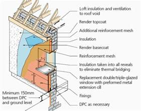 How To Insulate A Pole Barn Ceiling Cavity Wall Section Images