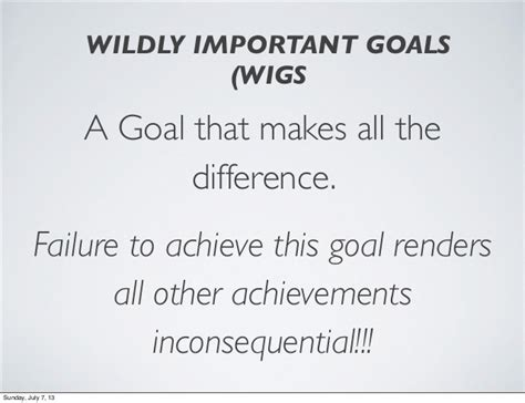 wildly important goals template my notes on 4 disciplines of execution by franklin covey