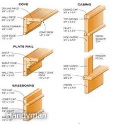 How To Put Cornice Up Figure A Trim Details
