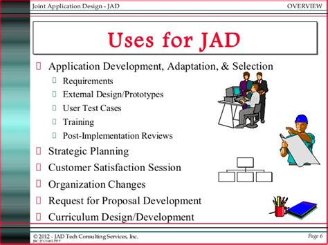jad session agenda template the interview and other data gathering