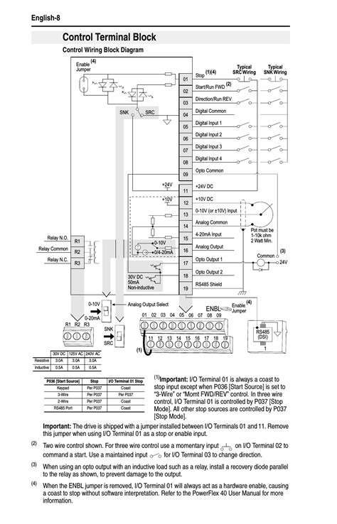 Control terminal block, English-8, Control wiring block