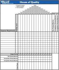 Template House Of Quality template house of quality 28 images qfd when and how does it fit in software development