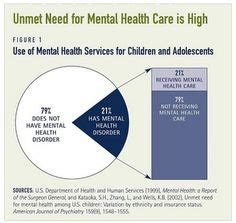 section 138 mental health act children s mental health click the link quot thesfm com quot under