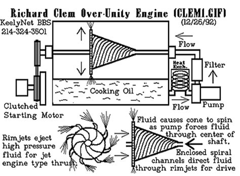 cr4 thread the implosion motor based on the clem engine