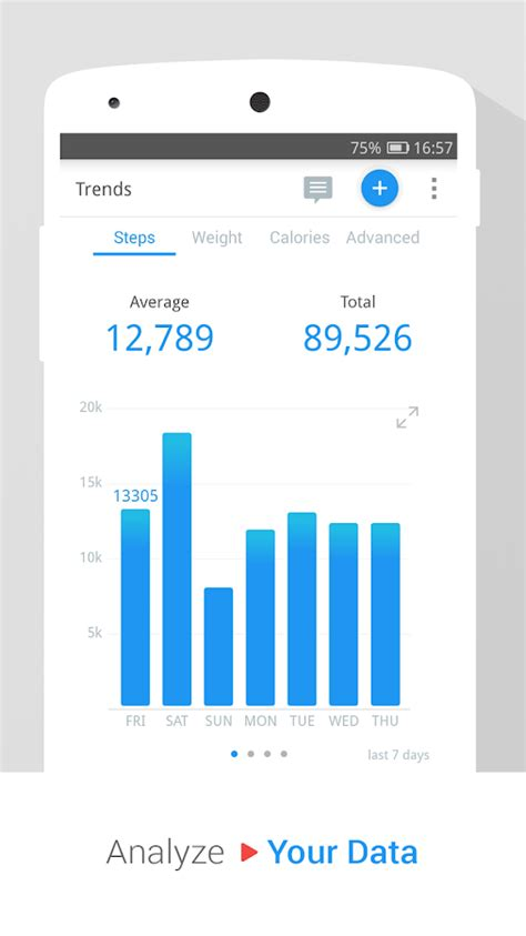 Walking And Weight Loss Free Pedometer by Pedometer Step Counter Weight Loss Tracker App