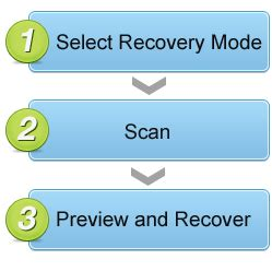 computer education data recovery software full version computer education data recovery software full version