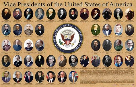 presidents of the united states president lincoln presidents and vice presidents