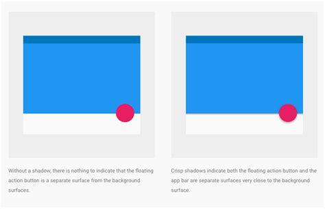 design guidelines material mobile ux trends for 2015 adobe dreamweaver team blog