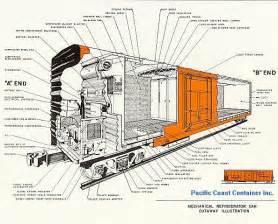 Railcar Brake Systems Mechanical Components 79 Best Images About Railroad Blueprints Technical