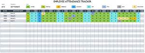 tracking employee performance templates free employee performance review templates smartsheet