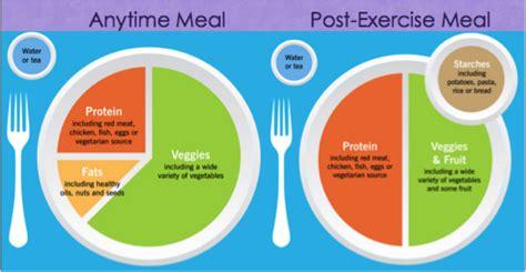 weight management doctor weight management a naturopathic approach
