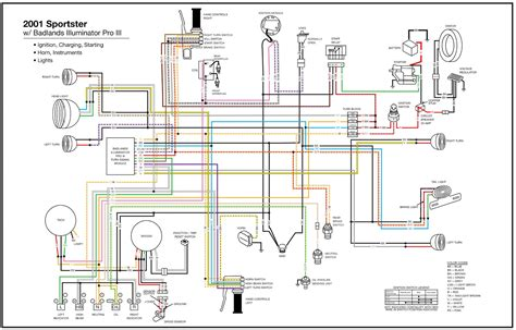 harley dyna wiring harness diagram wiring diagram with