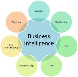 Business Intelligence Consultant Description by Best 25 Business Intelligence Ideas On Business Scientist Bi Business Intelligence