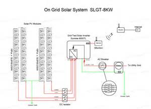 solar home power kit 7 5kw megawatts of solar electric capacity solar photovoltaic pv system