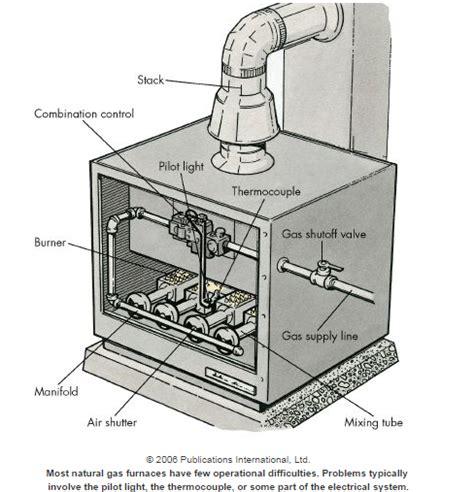 gas furnace repair in santa rosa natural gas smell hvac