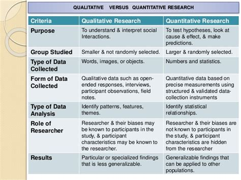 qualitative design definition characteristics of quantitative research design essay