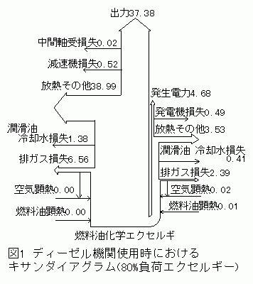 how to read sankey diagrams engine sankey diagrams