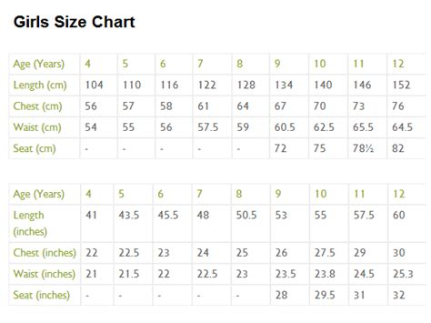 size 2t age clothes sizes clothes zone