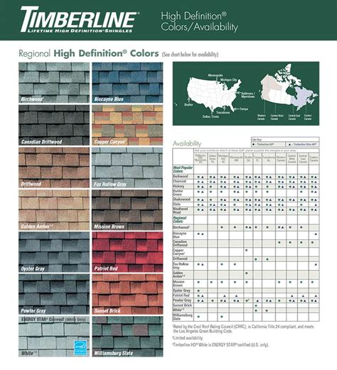 timberline shingles color chart shingle colors roofing contractor in south jersey djk
