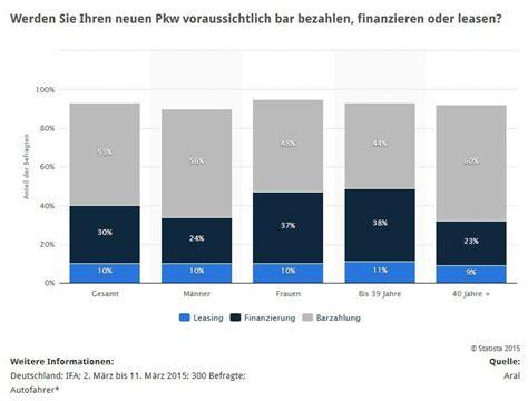 Auto Leasing Versicherung Dabei by Differenz Kaskoversicherung F 252 R Leasingnehmer Sinnvoll