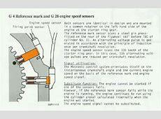 quattroworld.com Forums: Crank Position (G4) and Engine ... Audi Rs2 Wiki