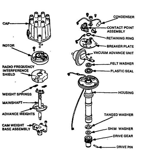 gm points distributor wiring diagram 45 hp mercury wiring