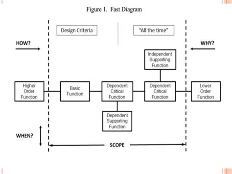 basic design adalah diagram fast adalah gallery how to guide and refrence