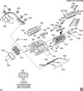 gm 3 9l v6 engine gm wiring diagram free