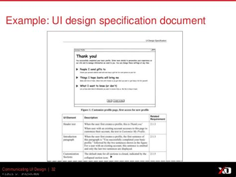 interface design document template effectively communicating user interface and interaction