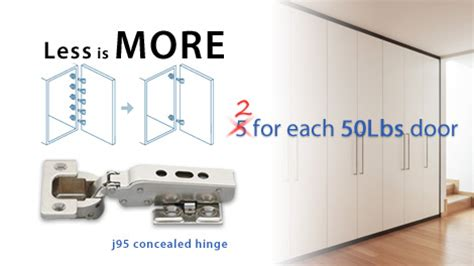 New Kitchen Cabinet Doors And Drawers Stainless Steel Drawer Slides Concealed Hinges Knobs