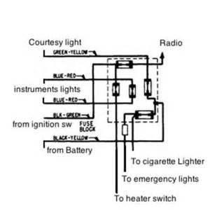 1965 mustang fuse panel fuse box diagram ford mustang autos weblog