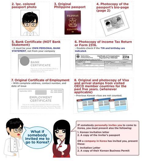 Passport Supporting Documents Return