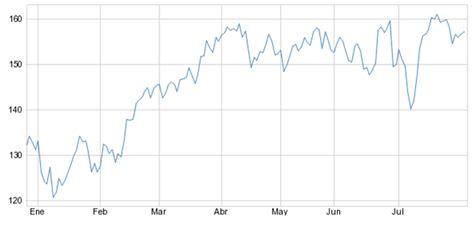 eurostoxx banks la banca clave en agosto rankia