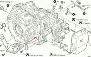 2006 Suzuki Forenza Transmission Problems Suzuki Forenza Sealed Transmission Questions Answers
