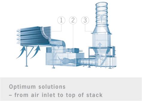 oil gas engineered solution specialist  vent  intakeexhaust air filtration