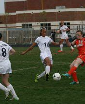 commitments south by southeast club soccer