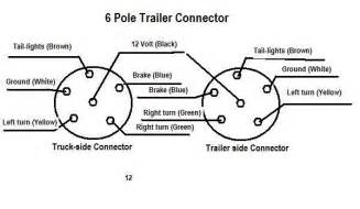 6 pin round trailer wiring diagram 6 pin cdi wiring diagram 7 pole trailer plug wiring diagram on 6 pin round trailer wiring diagram