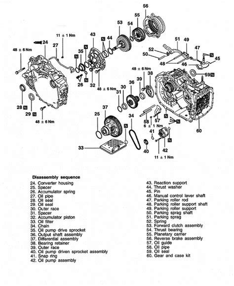 book repair manual 2004 mitsubishi eclipse transmission control mitsubishi eclipse engine diagram mitsubishi auto wiring diagram